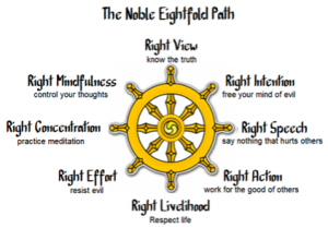 noble-eightfold-path